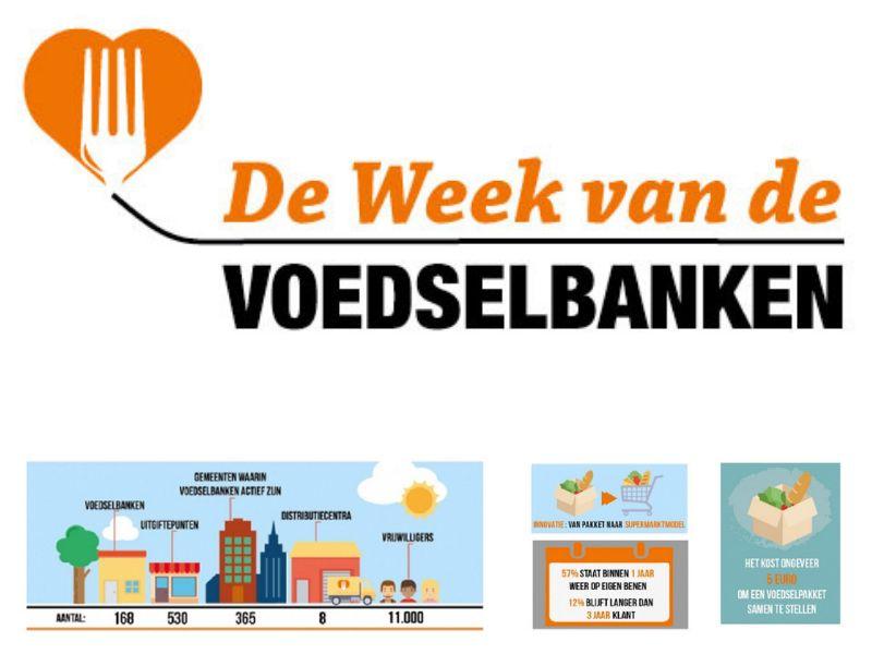 Week van de Voedselbanken
