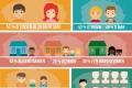 infographic klantenprofiel voedselbanken ultimo 2017